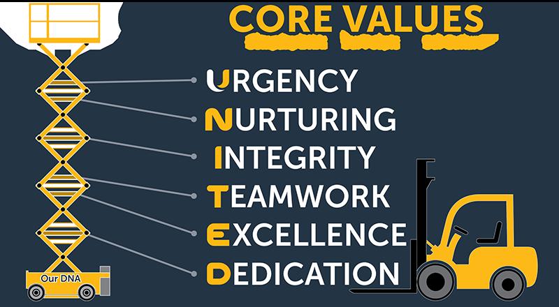 United Values Core Values