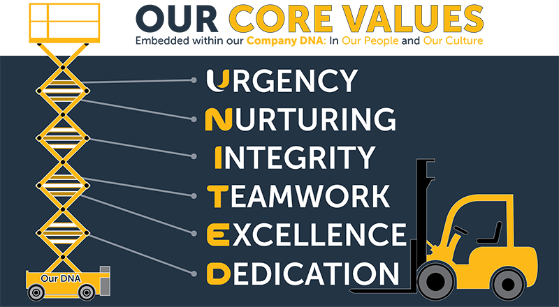 United Values Core Values
